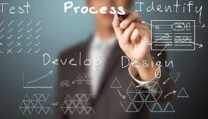 businessprocesspicshutterstock-scale-140